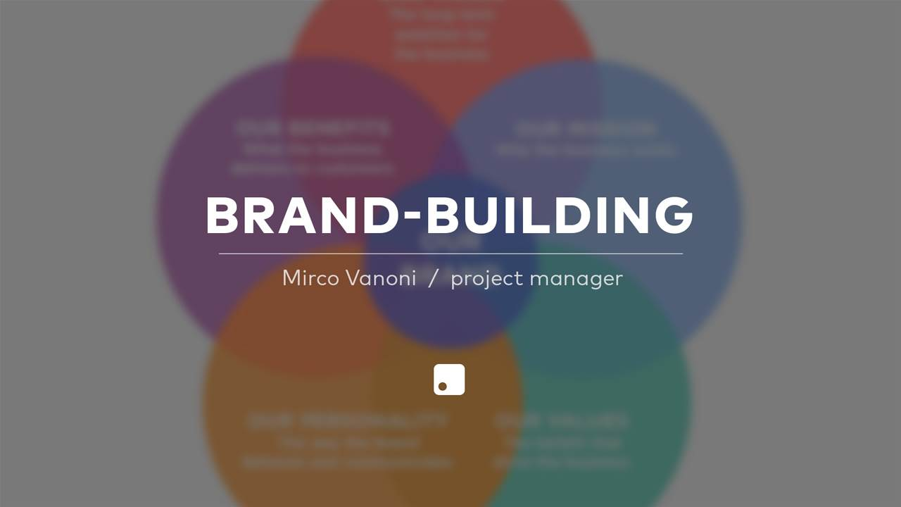 Brand Building